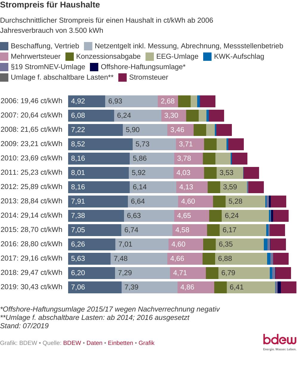 https://img.datawrapper.de/UZFJF/full.png