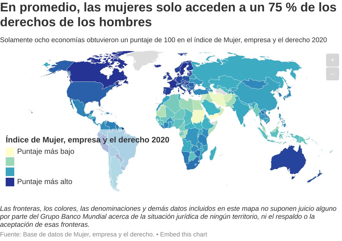 Mujer, empresa y el derecho 2020: ¿de qué modo la ley incide en las oportunidades económicas de las mujeres?